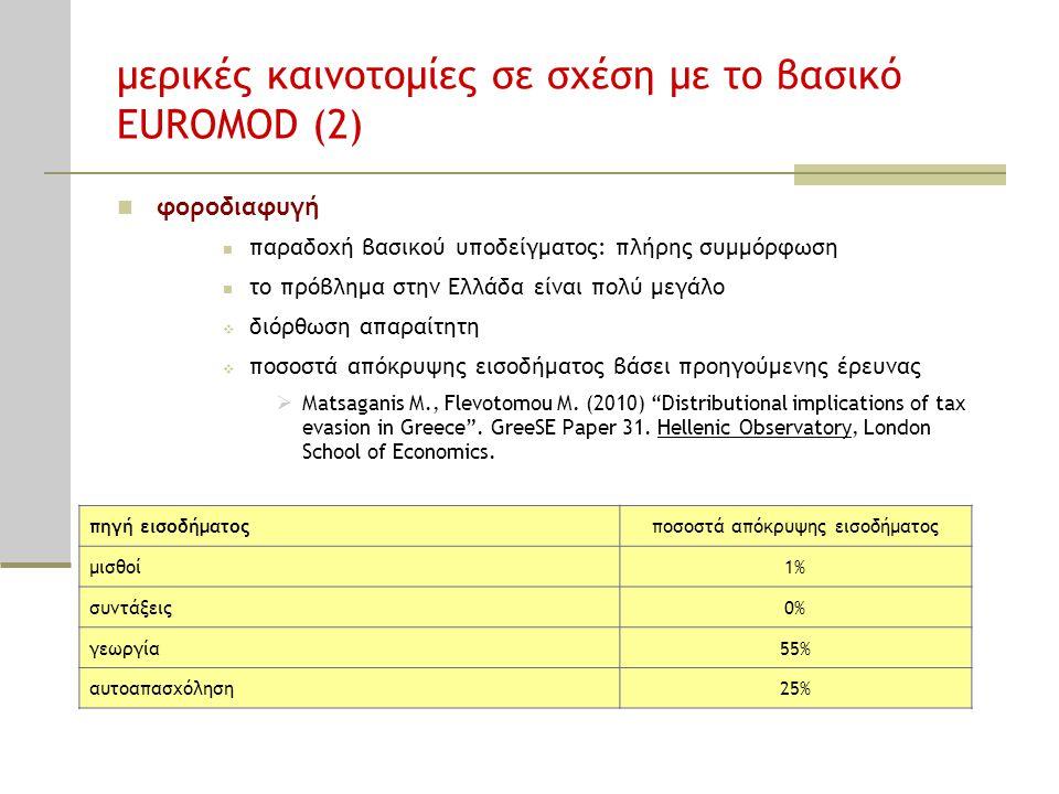 μερικές καινοτομίες σε σχέση με το βασικό EUROMOD (2)  φοροδιαφυγή  παραδοχή βασικού υποδείγματος: πλήρης συμμόρφωση  το πρόβλημα στην Ελλάδα είναι