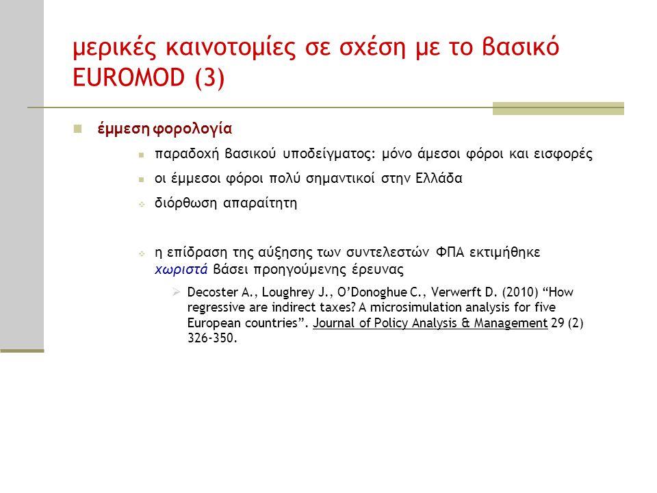 μερικές καινοτομίες σε σχέση με το βασικό EUROMOD (3)  έμμεση φορολογία  παραδοχή βασικού υποδείγματος: μόνο άμεσοι φόροι και εισφορές  οι έμμεσοι