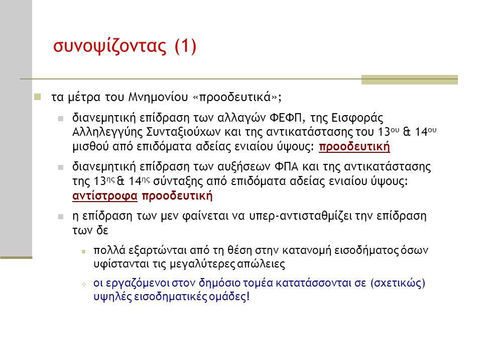 συνοψίζοντας (1)  τα μέτρα του Μνημονίου «προοδευτικά»;  διανεμητική επίδραση των αλλαγών ΦΕΦΠ, της Εισφοράς Αλληλεγγύης Συνταξιούχων και της αντικα