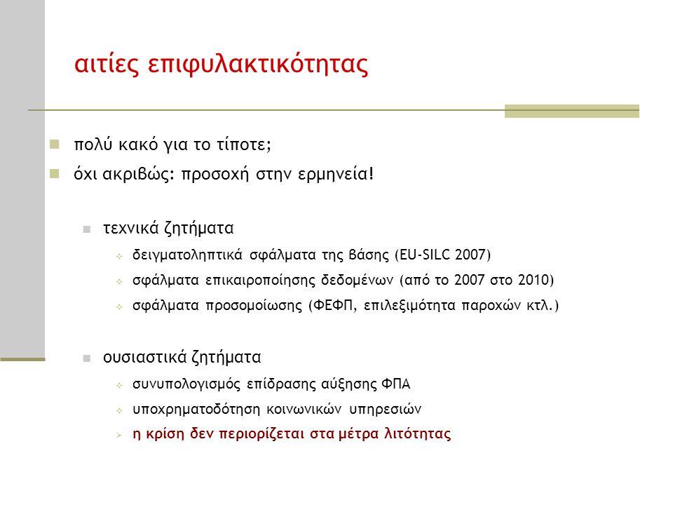 αιτίες επιφυλακτικότητας  πολύ κακό για το τίποτε;  όχι ακριβώς: προσοχή στην ερμηνεία!  τεχνικά ζητήματα  δειγματοληπτικά σφάλματα της βάσης (EU-