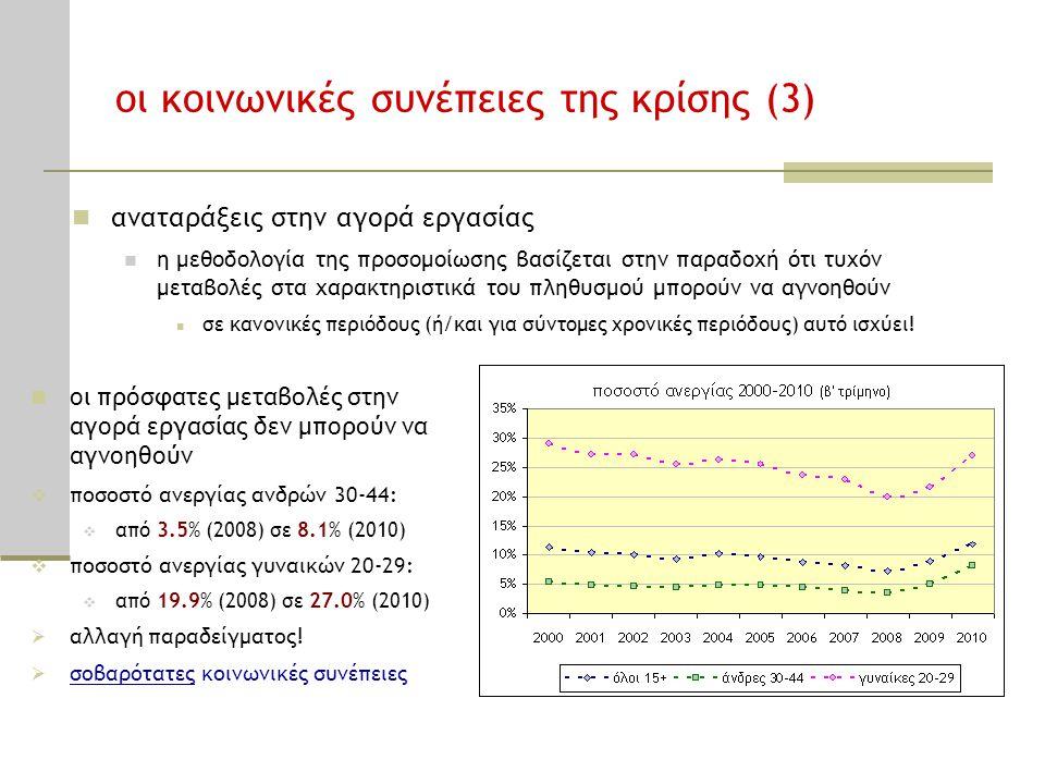 οι κοινωνικές συνέπειες της κρίσης (3)  αναταράξεις στην αγορά εργασίας  η μεθοδολογία της προσομοίωσης βασίζεται στην παραδοχή ότι τυχόν μεταβολές