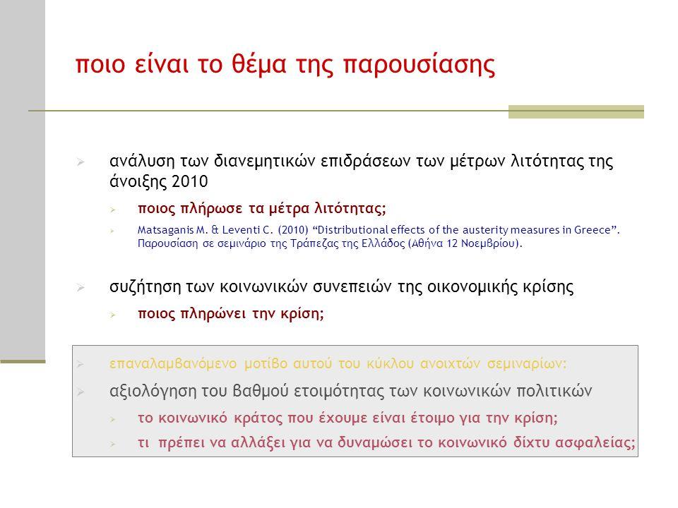 ποιο είναι το θέμα της παρουσίασης  ανάλυση των διανεμητικών επιδράσεων των μέτρων λιτότητας της άνοιξης 2010  ποιος πλήρωσε τα μέτρα λιτότητας;  M