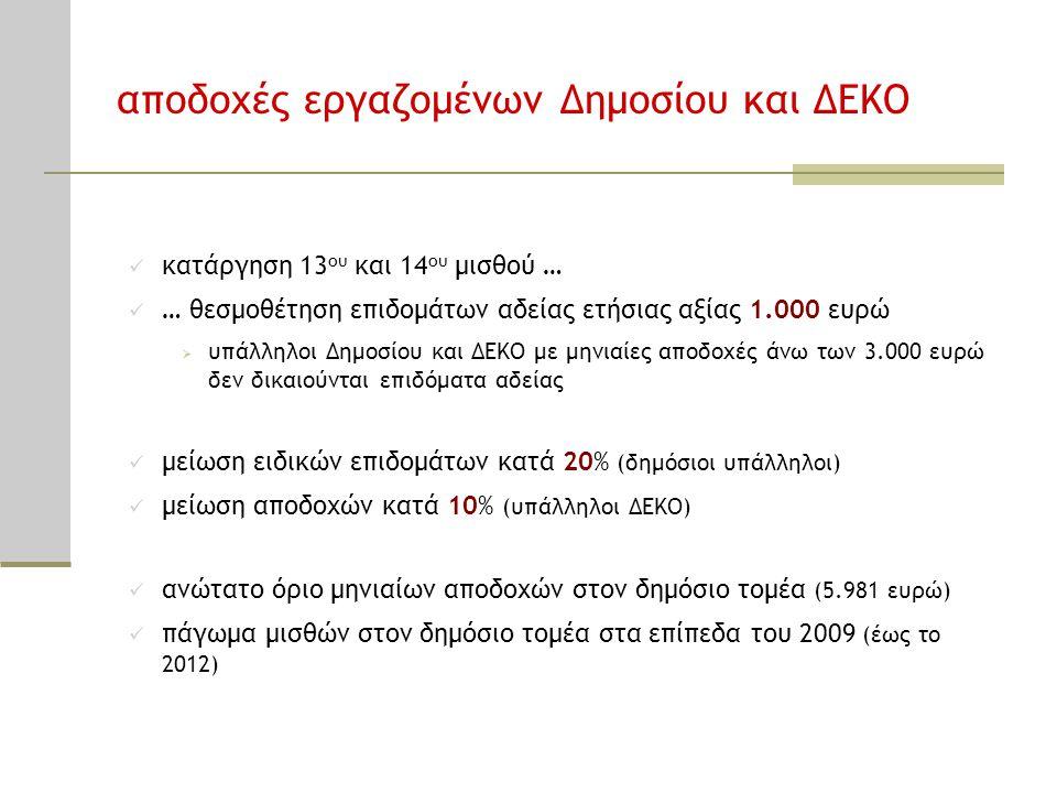 αποδοχές εργαζομένων Δημοσίου και ΔΕΚΟ  κατάργηση 13 ου και 14 ου μισθού …  … θεσμοθέτηση επιδομάτων αδείας ετήσιας αξίας 1.000 ευρώ  υπάλληλοι Δημ