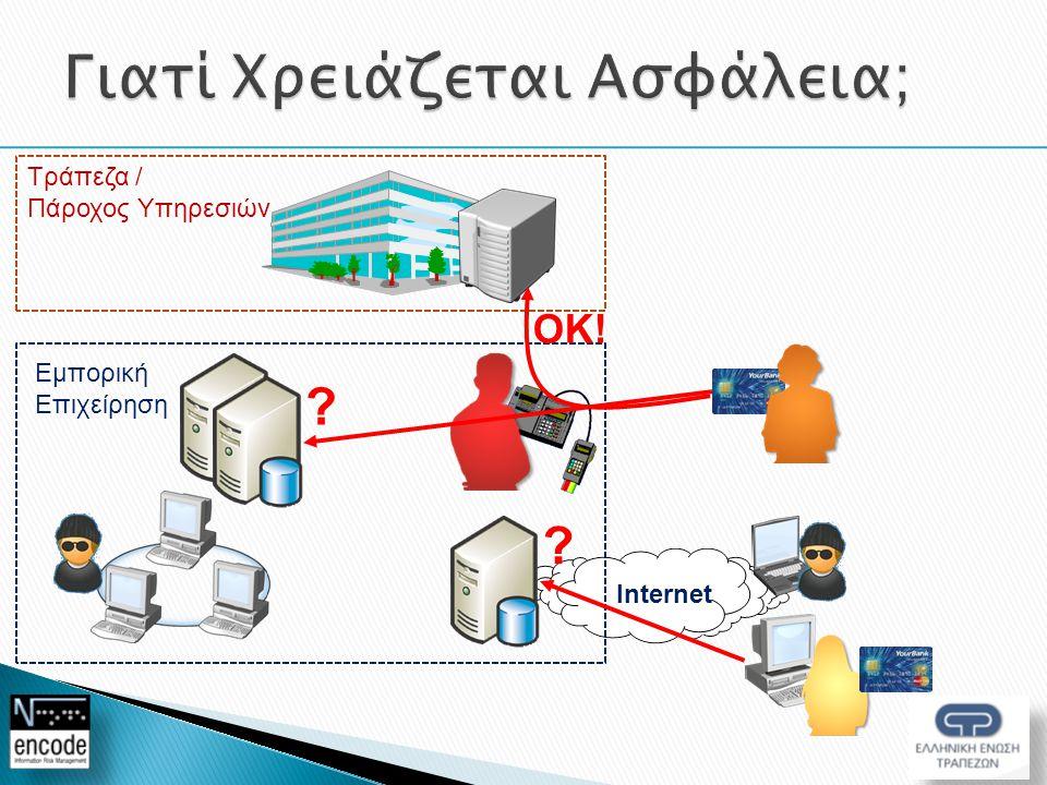 Internet Τράπεζα / Πάροχος Υπηρεσιών Εμπορική Επιχείρηση ΟΚ! ? ?