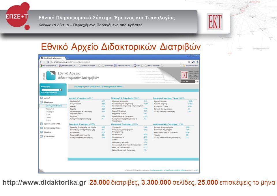 Εθνικό Αρχείο Διδακτορικών Διατριβών http://www.didaktorika.gr 25.000 διατριβές, 3.300.000 σελίδες, 25.000 επισκέψεις το μήνα