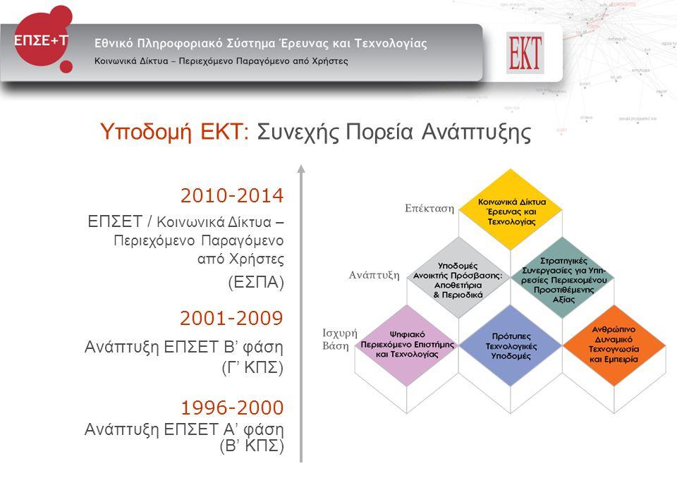 Υποδομή ΕΚΤ: Συνεχής Πορεία Ανάπτυξης 1996-2000 Ανάπτυξη ΕΠΣΕΤ Α' φάση (B' KΠΣ) 2001-2009 Ανάπτυξη ΕΠΣΕΤ B' φάση (Γ' ΚΠΣ) 2010-2014 ΕΠΣΕΤ / Κοινωνικά