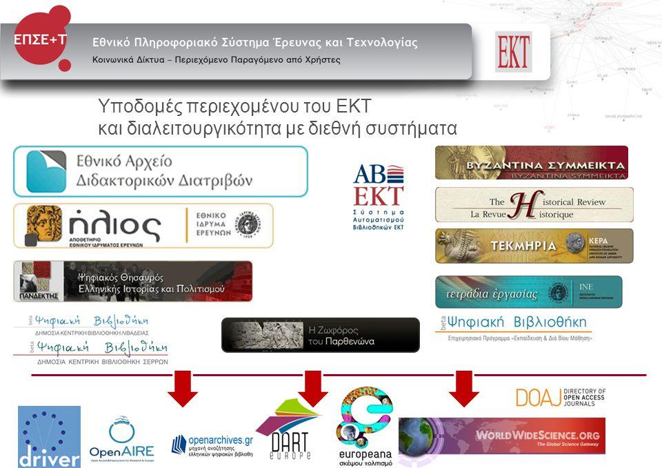 Υποδομές περιεχομένου του ΕΚΤ και διαλειτουργικότητα με διεθνή συστήματα