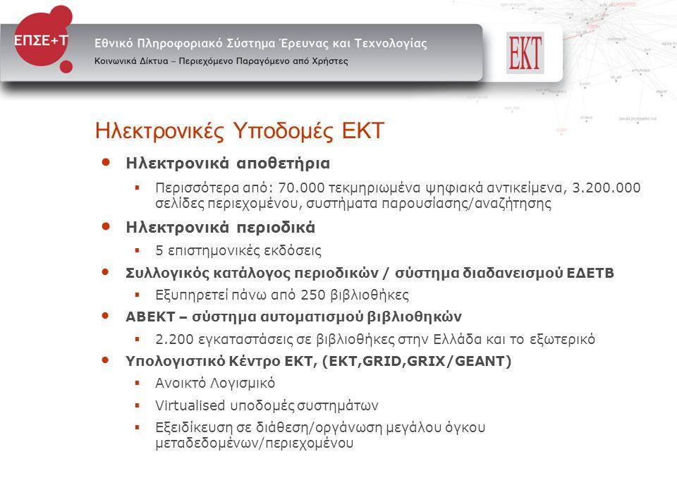 Ηλεκτρονικές Υποδομές ΕΚΤ • Ηλεκτρονικά αποθετήρια  Περισσότερα από: 70.000 τεκμηριωμένα ψηφιακά αντικείμενα, 3.200.000 σελίδες περιεχομένου, συστήμα