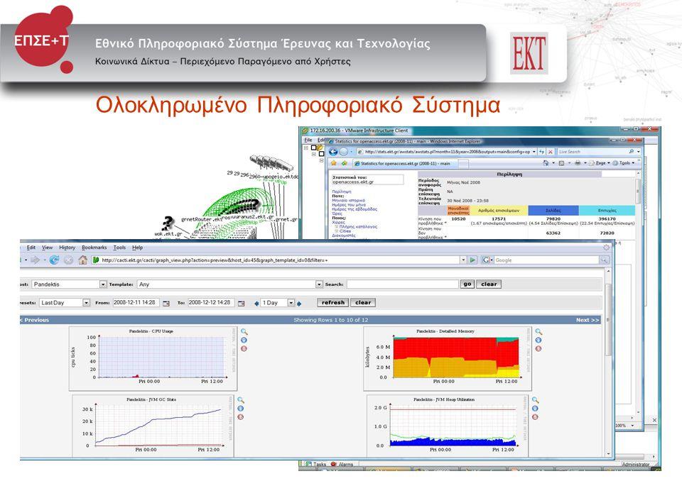 Υπηρεσία Καταγραφής, αξιολόγησης και οργάνωσης της ερευνητικής δραστηριότητας • Πλατφόρμα CRIS (Current Research Information Systems) που θα βασίζεται σε ΕΛ/ΛΑΚ και θα είναι διαθέσιμη για εγκατάσταση στα ελληνικά ακαδημαϊκά / ερευνητικά ιδρύματα.