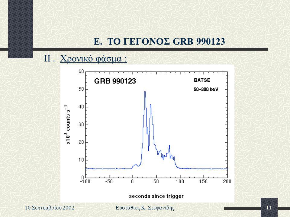 10 Σεπτεμβρίου 2002Ευστάθιος Κ. Στεφανίδης11 Ε. ΤΟ ΓΕΓΟΝΟΣ GRB 990123 ΙI. Χρονικό φάσμα :