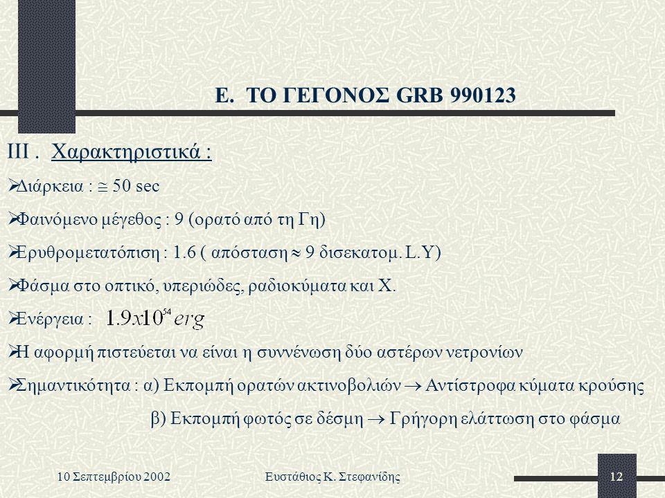 10 Σεπτεμβρίου 2002Ευστάθιος Κ. Στεφανίδης12 Ε. ΤΟ ΓΕΓΟΝΟΣ GRB 990123 ΙIΙ.