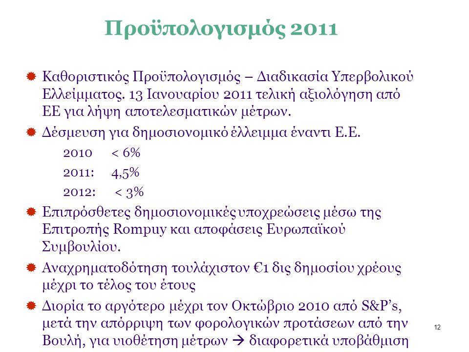 12  Καθοριστικός Προϋπολογισμός – Διαδικασία Υπερβολικού Ελλείμματος. 13 Ιανουαρίου 2011 τελική αξιολόγηση από ΕΕ για λήψη αποτελεσματικών μέτρων. 