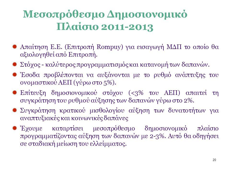 20 Μεσοπρόθεσμο Δημοσιονομικό Πλαίσιο 2011-2013  Απαίτηση Ε.Ε. (Επιτροπή Rompuy) για εισαγωγή ΜΔΠ το οποίο θα αξιολογηθεί από Επιτροπή.  Στόχος - κα