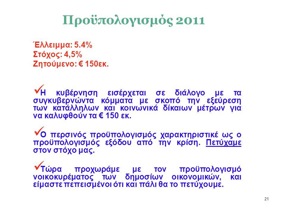 21 Προϋπολογισμός 2011 Έλλειμμα: 5.4% Στόχος: 4,5% Ζητούμενο: € 150εκ.  Η κυβέρνηση εισέρχεται σε διάλογο με τα συγκυβερνώντα κόμματα με σκοπό την εξ