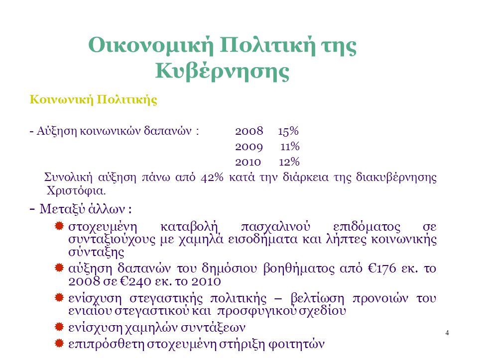 4 Κοινωνική Πολιτικής - Αύξηση κοινωνικών δαπανών : 2008 15% 2009 11% 2010 12% Συνολική αύξηση πάνω από 42% κατά την διάρκεια της διακυβέρνησης Χριστόφια.