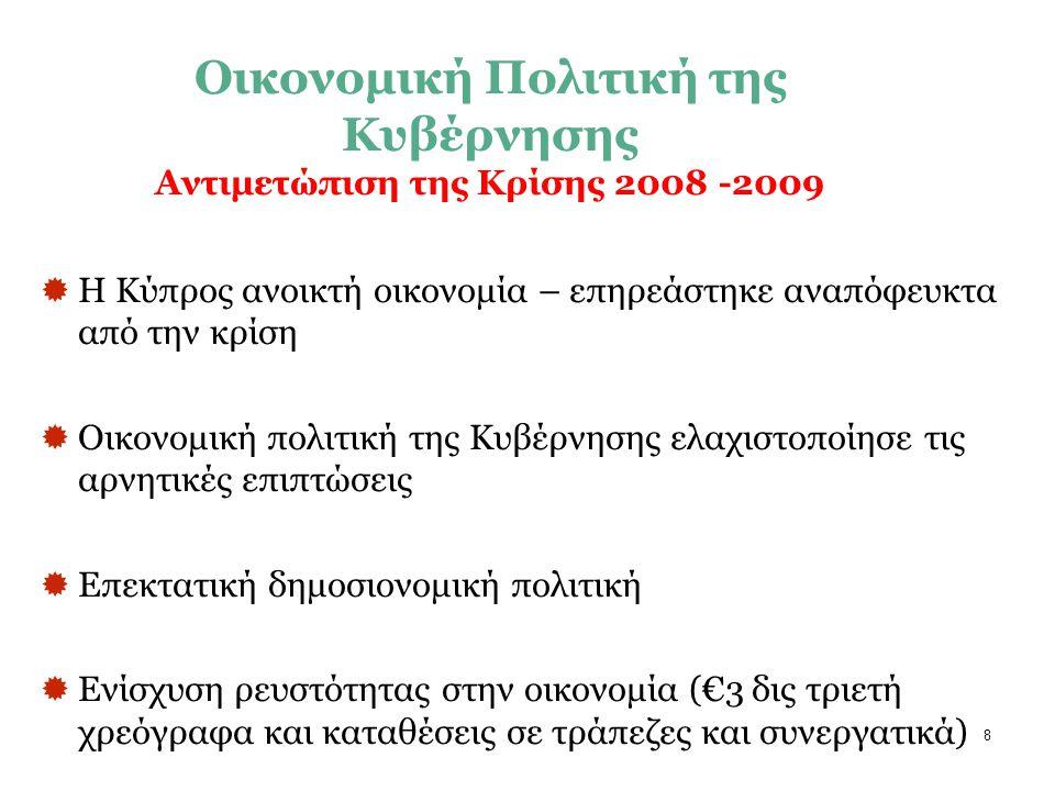 8  Η Κύπρος ανοικτή οικονομία – επηρεάστηκε αναπόφευκτα από την κρίση  Οικονομική πολιτική της Κυβέρνησης ελαχιστοποίησε τις αρνητικές επιπτώσεις  Επεκτατική δημοσιονομική πολιτική  Ενίσχυση ρευστότητας στην οικονομία (€3 δις τριετή χρεόγραφα και καταθέσεις σε τράπεζες και συνεργατικά) Οικονομική Πολιτική της Κυβέρνησης Αντιμετώπιση της Κρίσης 2008 -2009