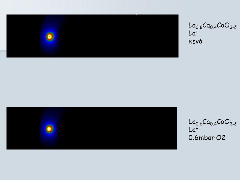 La 0.6 Ca 0.4 CoO 3-δ La + 0.6mbar O2 La 0.6 Ca 0.4 CoO 3-δ La + κενό