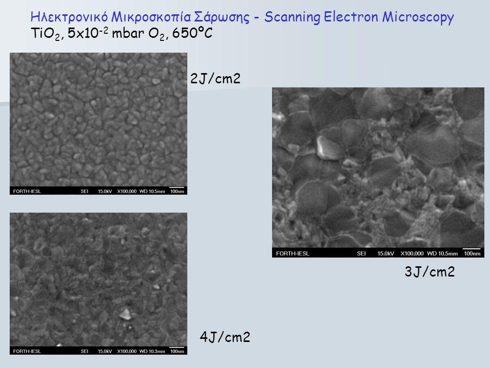 Ηλεκτρονικό Μικροσκοπία Σάρωσης - Scanning Electron Microscopy TiO 2, 5x10 -2 mbar O 2, 650ºC 2J/cm2 3J/cm2 4J/cm2