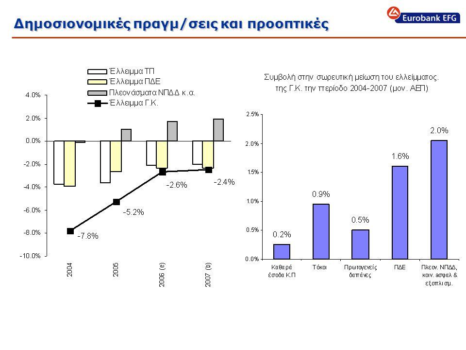 Δημοσιονομικές πραγμ/σεις και προοπτικές