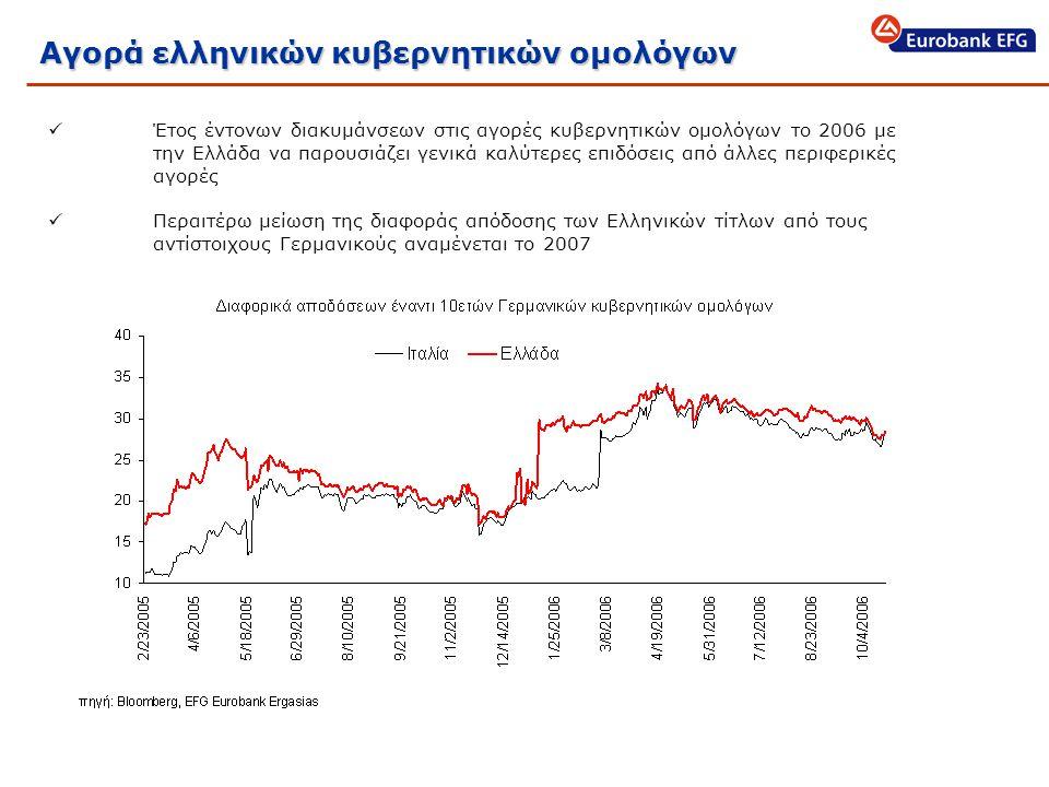 Αγορά ελληνικών κυβερνητικών ομολόγων  Έτος έντονων διακυμάνσεων στις αγορές κυβερνητικών ομολόγων το 2006 με την Ελλάδα να παρουσιάζει γενικά καλύτερες επιδόσεις από άλλες περιφερικές αγορές  Περαιτέρω μείωση της διαφοράς απόδοσης των Ελληνικών τίτλων από τους αντίστοιχους Γερμανικούς αναμένεται το 2007