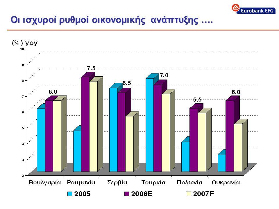 Οι ισχυροί ρυθμοί οικονομικής ανάπτυξης ….