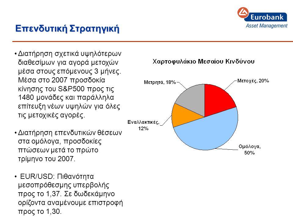Επενδυτική Στρατηγική •Διατήρηση σχετικά υψηλότερων διαθεσίμων για αγορά μετοχών μέσα στους επόμενους 3 μήνες.