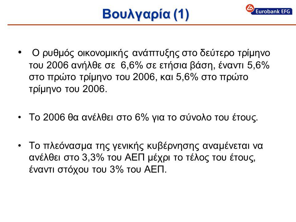 Βουλγαρία (1) • Ο ρυθμός οικονομικής ανάπτυξης στο δεύτερο τρίμηνο του 2006 ανήλθε σε 6,6% σε ετήσια βάση, έναντι 5,6% στο πρώτο τρίμηνο του 2006, και 5,6% στο πρώτο τρίμηνο του 2006.