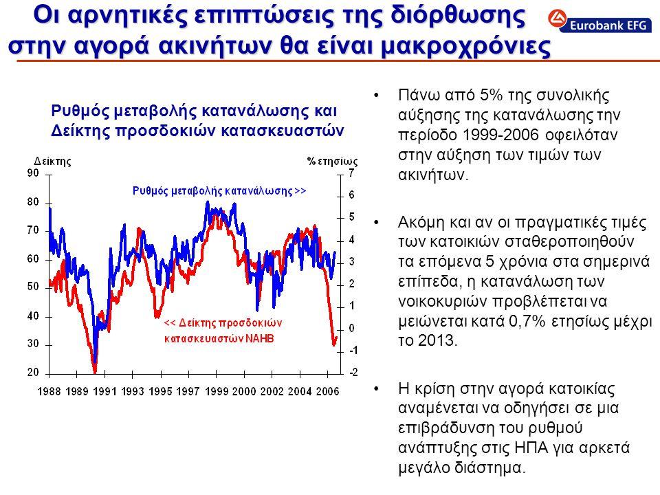 Οι αρνητικές επιπτώσεις της διόρθωσης στην αγορά ακινήτων θα είναι μακροχρόνιες •Πάνω από 5% της συνολικής αύξησης της κατανάλωσης την περίοδο 1999-2006 οφειλόταν στην αύξηση των τιμών των ακινήτων.