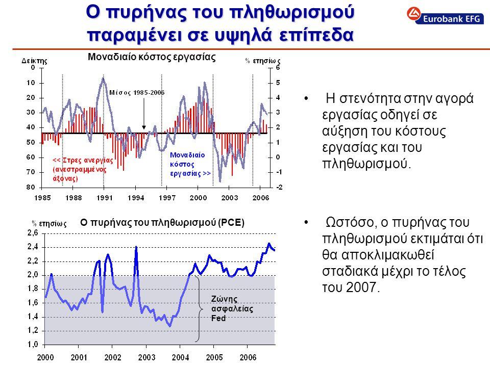 Ο πυρήνας του πληθωρισμού παραμένει σε υψηλά επίπεδα • Η στενότητα στην αγορά εργασίας οδηγεί σε αύξηση του κόστους εργασίας και του πληθωρισμού.