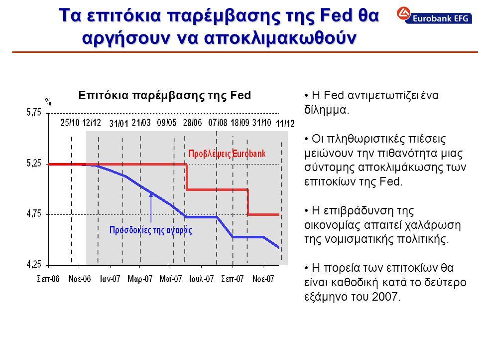 Τα επιτόκια παρέμβασης της Fed θα αργήσουν να αποκλιμακωθούν • Η Fed αντιμετωπίζει ένα δίλημμα.