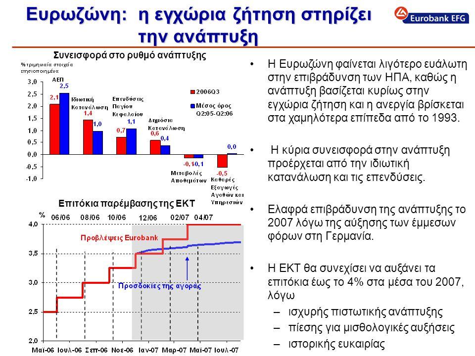 Eυρωζώνη: η εγχώρια ζήτηση στηρίζει την ανάπτυξη •Η Ευρωζώνη φαίνεται λιγότερο ευάλωτη στην επιβράδυνση των ΗΠΑ, καθώς η ανάπτυξη βασίζεται κυρίως στην εγχώρια ζήτηση και η ανεργία βρίσκεται στα χαμηλότερα επίπεδα από το 1993.