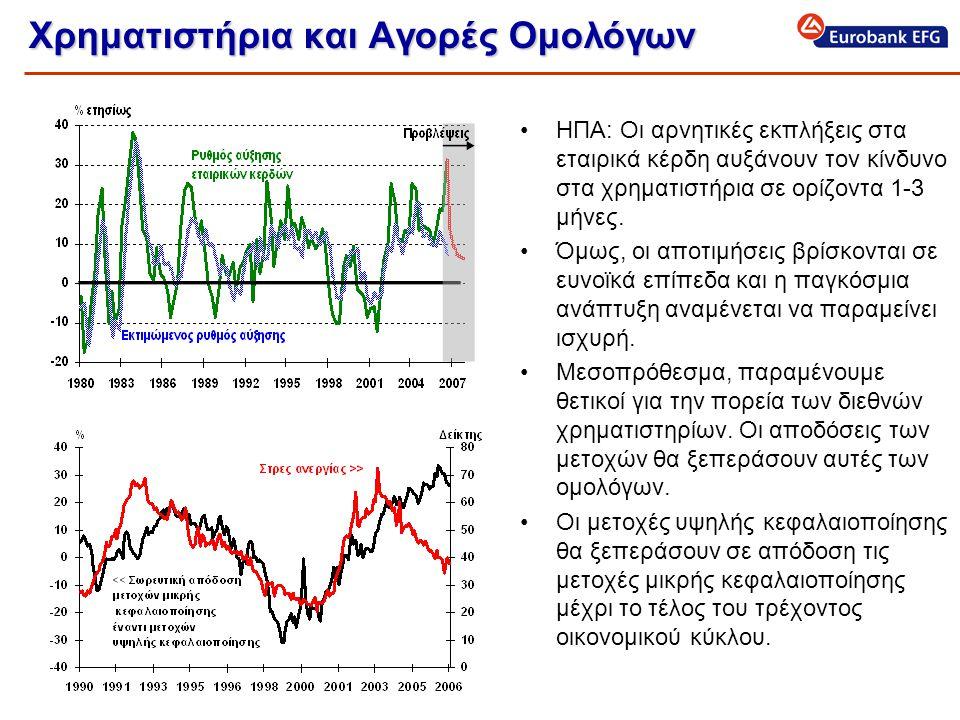 Χρηματιστήρια και Αγορές Ομολόγων •ΗΠΑ: Οι αρνητικές εκπλήξεις στα εταιρικά κέρδη αυξάνουν τον κίνδυνο στα χρηματιστήρια σε ορίζοντα 1-3 μήνες.
