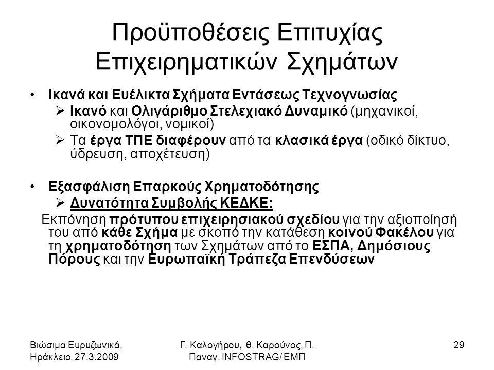 Βιώσιμα Ευρυζωνικά, Ηράκλειο, 27.3.2009 Γ. Καλογήρου, θ.