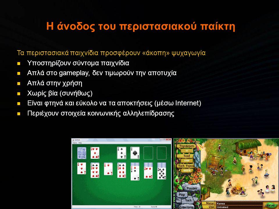 Η άνοδος του περιστασιακού παίκτη Τα περιστασιακά παιχνίδια προσφέρουν «άκοπη» ψυχαγωγία  Υποστηρίζουν σύντομα παιχνίδια  Απλά στο gameplay, δεν τιμωρούν την αποτυχία  Απλά στην χρήση  Χωρίς βία (συνήθως)  Είναι φτηνά και εύκολο να τα αποκτήσεις (μέσω Internet)  Περιέχουν στοιχεία κοινωνικής αλληλεπίδρασης