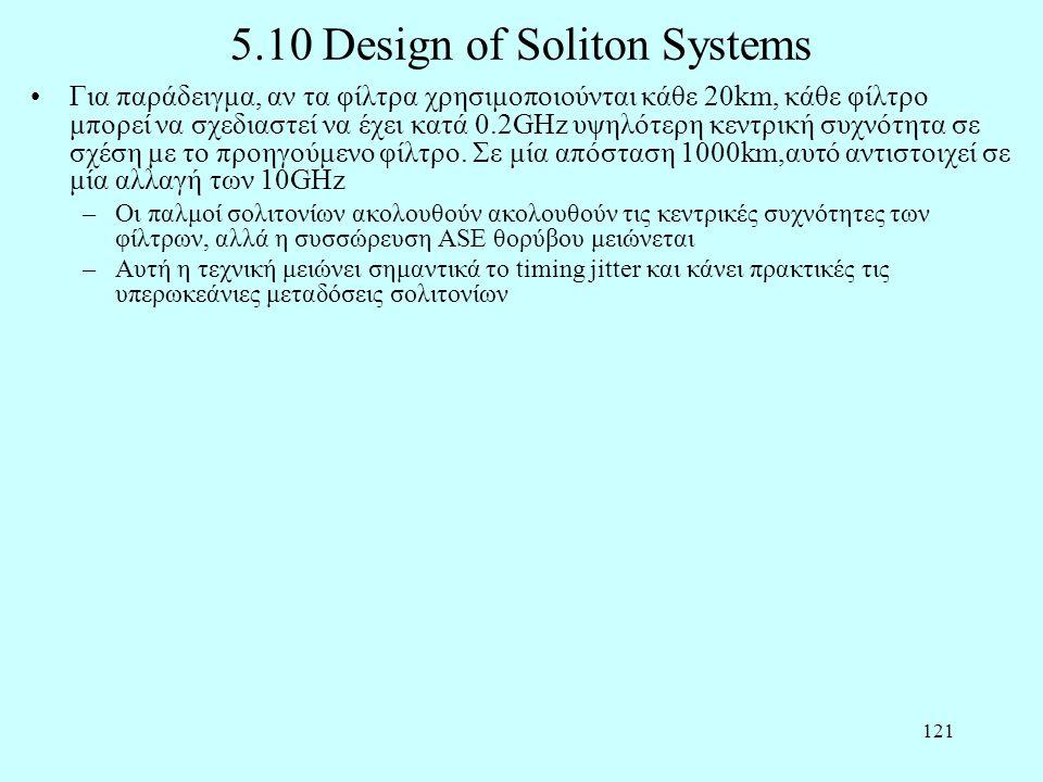 121 5.10 Design of Soliton Systems •Για παράδειγμα, αν τα φίλτρα χρησιμοποιούνται κάθε 20km, κάθε φίλτρο μπορεί να σχεδιαστεί να έχει κατά 0.2GHz υψηλότερη κεντρική συχνότητα σε σχέση με το προηγούμενο φίλτρο.