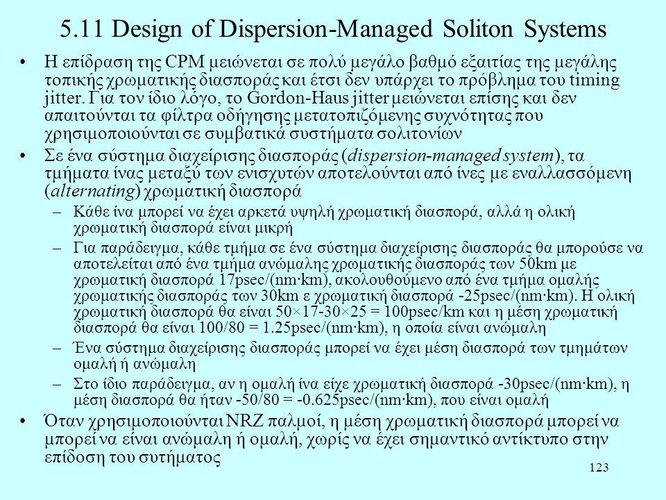 123 5.11 Design of Dispersion-Managed Soliton Systems •Η επίδραση της CPM μειώνεται σε πολύ μεγάλο βαθμό εξαιτίας της μεγάλης τοπικής χρωματικής διασποράς και έτσι δεν υπάρχει το πρόβλημα του timing jitter.