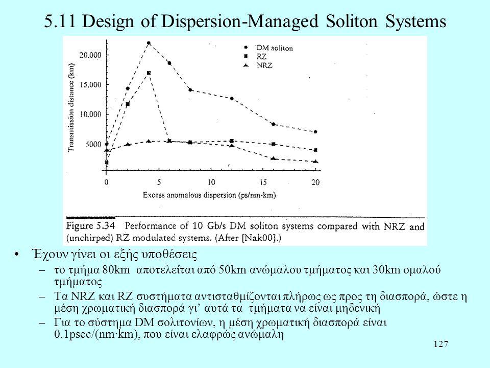 127 5.11 Design of Dispersion-Managed Soliton Systems •Έχουν γίνει οι εξής υποθέσεις –το τμήμα 80km αποτελείται από 50km ανώμαλου τμήματος και 30km ομαλού τμήματος –Τα NRZ και RZ συστήματα αντισταθμίζονται πλήρως ως προς τη διασπορά, ώστε η μέση χρωματική διασπορά γι' αυτά τα τμήματα να είναι μηδενική –Για το σύστημα DM σολιτονίων, η μέση χρωματική διασπορά είναι 0.1psec/(nm·km), που είναι ελαφρώς ανώμαλη
