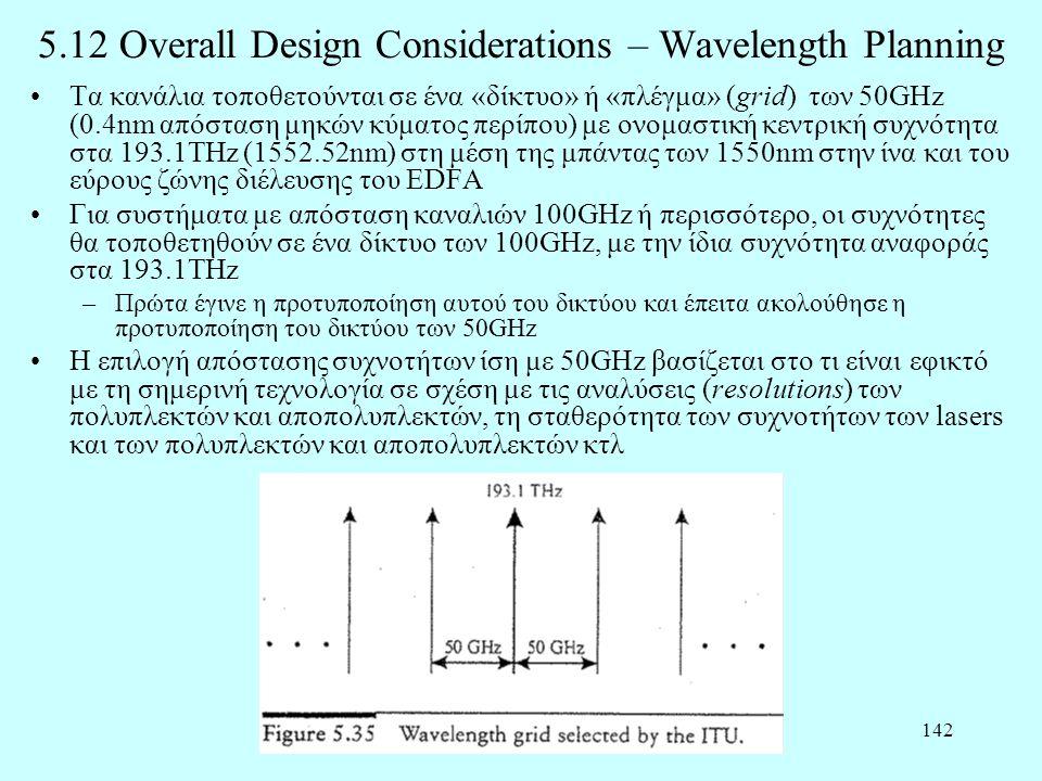 142 5.12 Overall Design Considerations – Wavelength Planning •Τα κανάλια τοποθετούνται σε ένα «δίκτυο» ή «πλέγμα» (grid) των 50GHz (0.4nm απόσταση μηκ