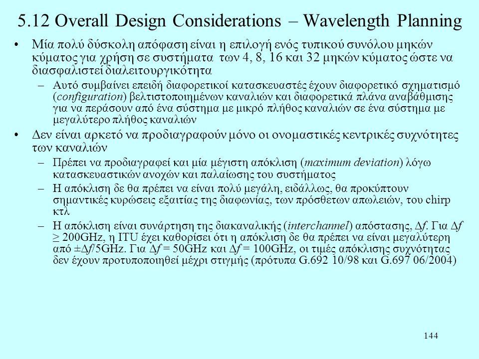 144 5.12 Overall Design Considerations – Wavelength Planning •Μία πολύ δύσκολη απόφαση είναι η επιλογή ενός τυπικού συνόλου μηκών κύματος για χρήση σε