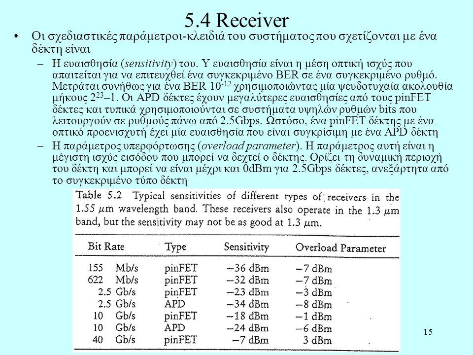 15 5.4 Receiver •Οι σχεδιαστικές παράμετροι-κλειδιά του συστήματος που σχετίζονται με ένα δέκτη είναι –Η ευαισθησία (sensitivity) του.
