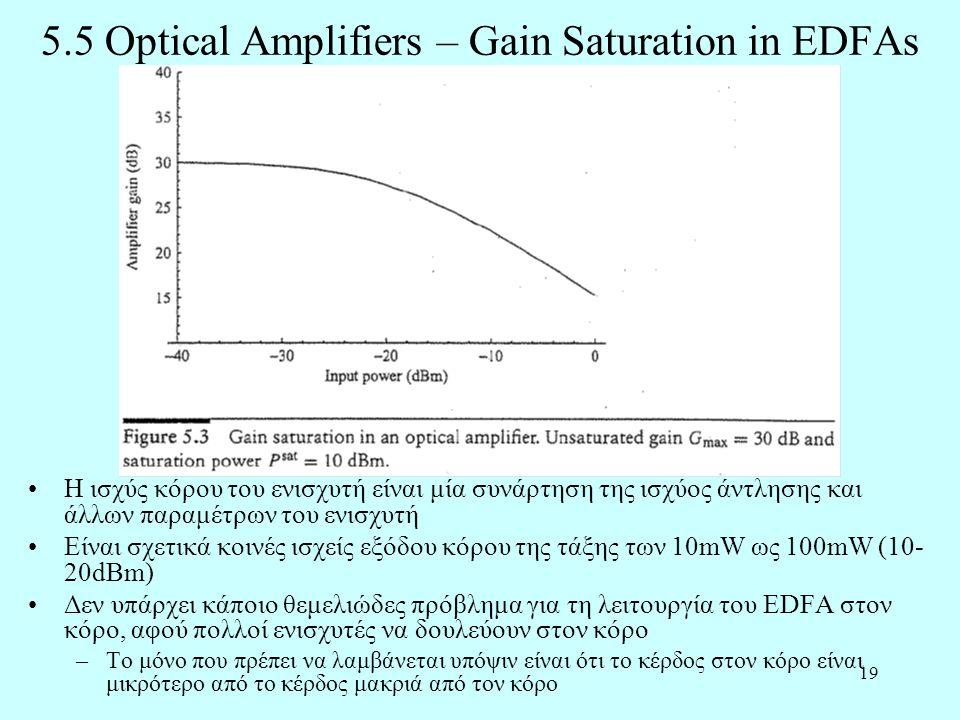 19 5.5 Optical Amplifiers – Gain Saturation in EDFAs •Η ισχύς κόρου του ενισχυτή είναι μία συνάρτηση της ισχύος άντλησης και άλλων παραμέτρων του ενισχυτή •Είναι σχετικά κοινές ισχείς εξόδου κόρου της τάξης των 10mW ως 100mW (10- 20dBm) •Δεν υπάρχει κάποιο θεμελιώδες πρόβλημα για τη λειτουργία του EDFA στον κόρο, αφού πολλοί ενισχυτές να δουλεύουν στον κόρο –Το μόνο που πρέπει να λαμβάνεται υπόψιν είναι ότι το κέρδος στον κόρο είναι μικρότερο από το κέρδος μακριά από τον κόρο