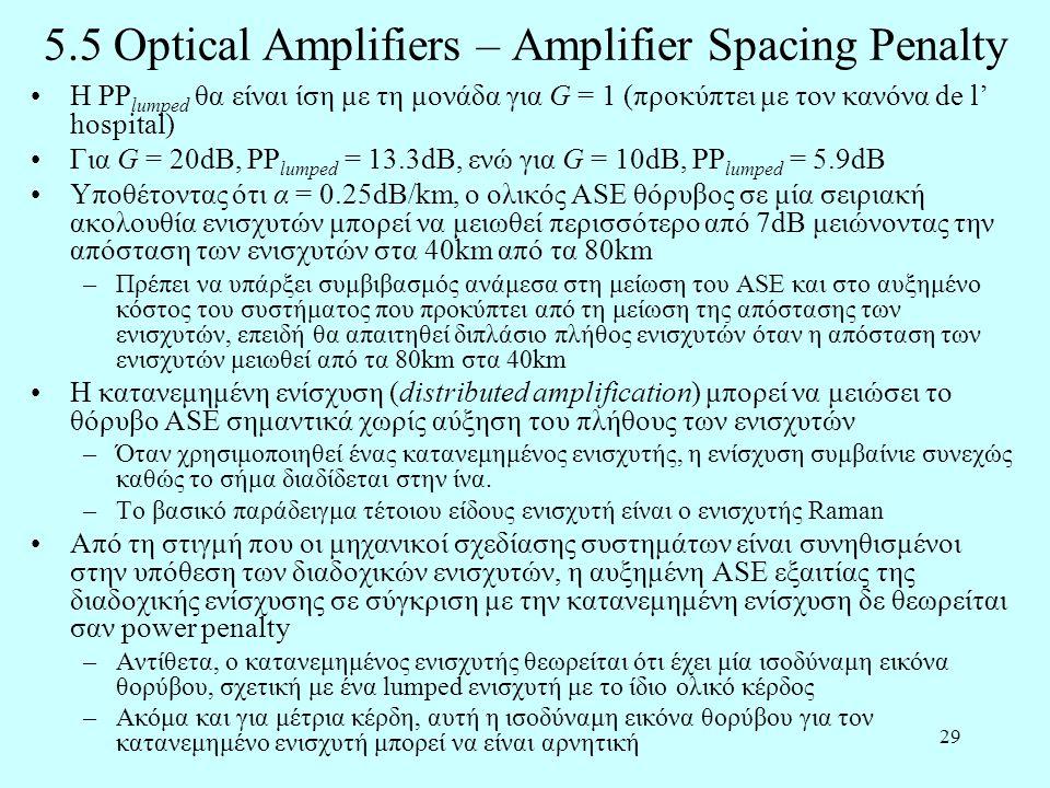 29 5.5 Optical Amplifiers – Amplifier Spacing Penalty •Η PP lumped θα είναι ίση με τη μονάδα για G = 1 (προκύπτει με τον κανόνα de l' hospital) •Για G
