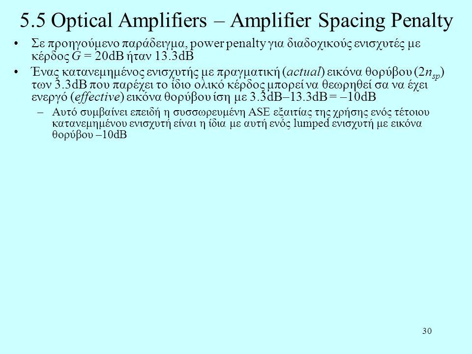 30 5.5 Optical Amplifiers – Amplifier Spacing Penalty •Σε προηγούμενο παράδειγμα, power penalty για διαδοχικούς ενισχυτές με κέρδος G = 20dB ήταν 13.3dB •Ένας κατανεμημένος ενισχυτής με πραγματική (actual) εικόνα θορύβου (2n sp ) των 3.3dB που παρέχει το ίδιο ολικό κέρδος μπορεί να θεωρηθεί σα να έχει ενεργό (effective) εικόνα θορύβου ίση με 3.3dB–13.3dB = –10dB –Αυτό συμβαίνει επειδή η συσσωρευμένη ASE εξαιτίας της χρήσης ενός τέτοιου κατανεμημένου ενισχυτή είναι η ίδια με αυτή ενός lumped ενισχυτή με εικόνα θορύβου –10dB
