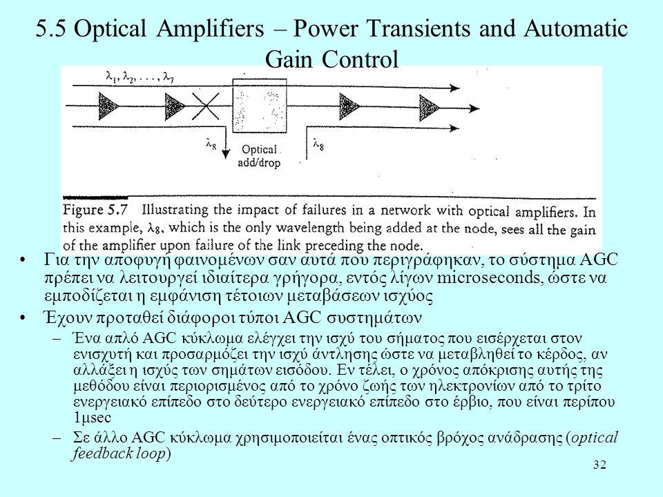32 5.5 Optical Amplifiers – Power Transients and Automatic Gain Control •Για την αποφυγή φαινομένων σαν αυτά που περιγράφηκαν, το σύστημα AGC πρέπει να λειτουργεί ιδιαίτερα γρήγορα, εντός λίγων microseconds, ώστε να εμποδίζεται η εμφάνιση τέτοιων μεταβάσεων ισχύος •Έχουν προταθεί διάφοροι τύποι AGC συστημάτων –Ένα απλό AGC κύκλωμα ελέγχει την ισχύ του σήματος που εισέρχεται στον ενισχυτή και προσαρμόζει την ισχύ άντλησης ώστε να μεταβληθεί το κέρδος, αν αλλάξει η ισχύς των σημάτων εισόδου.