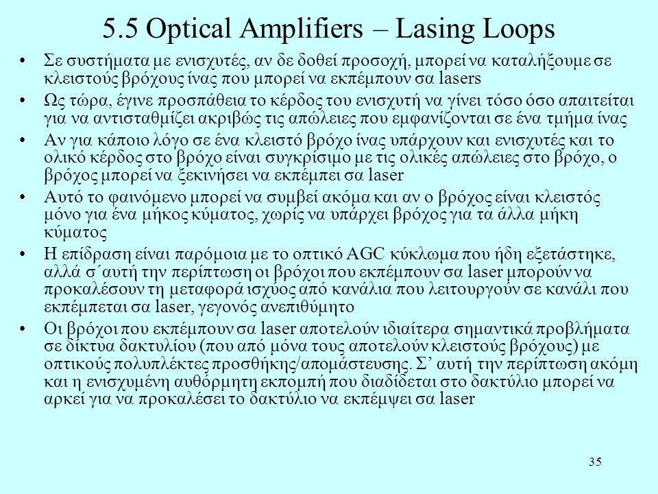 35 5.5 Optical Amplifiers – Lasing Loops •Σε συστήματα με ενισχυτές, αν δε δοθεί προσοχή, μπορεί να καταλήξουμε σε κλειστούς βρόχους ίνας που μπορεί ν