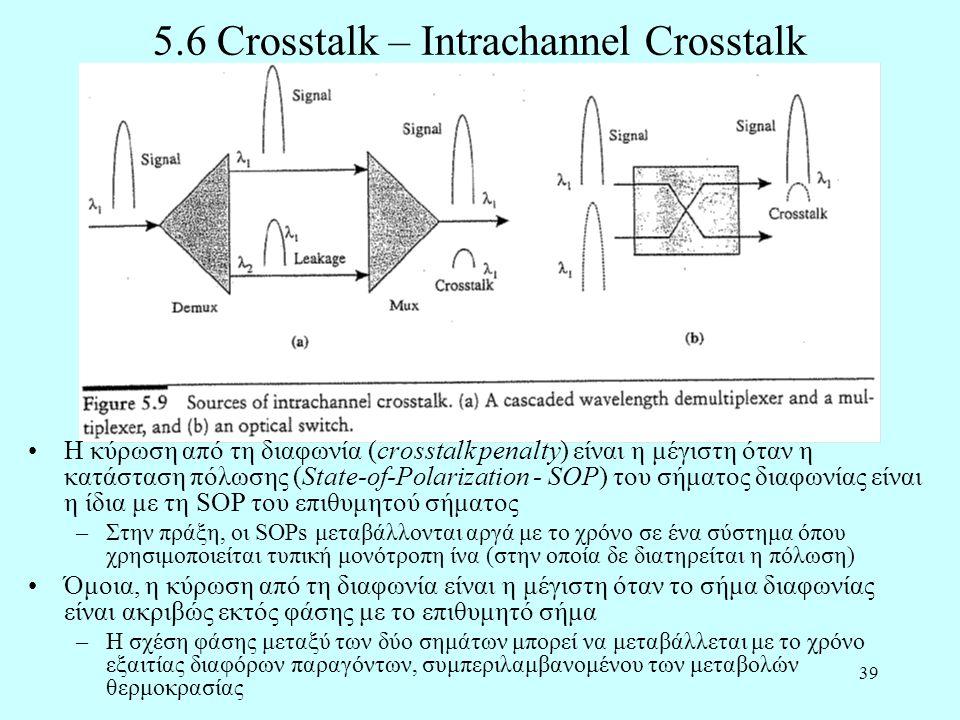 39 5.6 Crosstalk – Intrachannel Crosstalk •Η κύρωση από τη διαφωνία (crosstalk penalty) είναι η μέγιστη όταν η κατάσταση πόλωσης (State-of-Polarization - SOP) του σήματος διαφωνίας είναι η ίδια με τη SOP του επιθυμητού σήματος –Στην πράξη, οι SOPs μεταβάλλονται αργά με το χρόνο σε ένα σύστημα όπου χρησιμοποιείται τυπική μονότροπη ίνα (στην οποία δε διατηρείται η πόλωση) •Όμοια, η κύρωση από τη διαφωνία είναι η μέγιστη όταν το σήμα διαφωνίας είναι ακριβώς εκτός φάσης με το επιθυμητό σήμα –Η σχέση φάσης μεταξύ των δύο σημάτων μπορεί να μεταβάλλεται με το χρόνο εξαιτίας διαφόρων παραγόντων, συμπεριλαμβανομένου των μεταβολών θερμοκρασίας