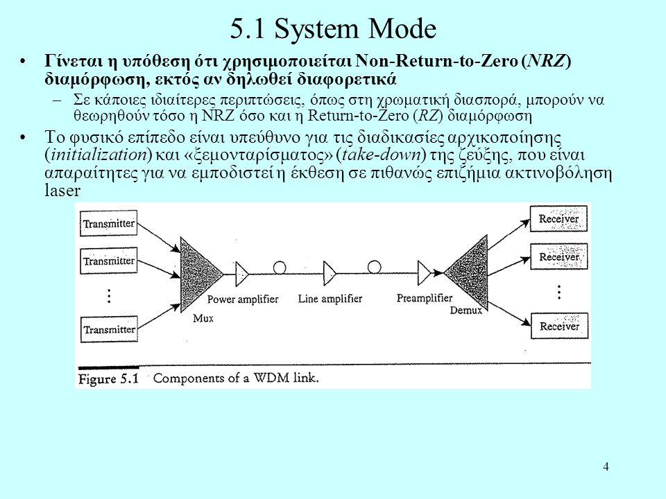 4 5.1 System Mode •Γίνεται η υπόθεση ότι χρησιμοποιείται Non-Return-to-Zero (NRZ) διαμόρφωση, εκτός αν δηλωθεί διαφορετικά –Σε κάποιες ιδιαίτερες περιπτώσεις, όπως στη χρωματική διασπορά, μπορούν να θεωρηθούν τόσο η NRZ όσο και η Return-to-Zero (RZ) διαμόρφωση •Το φυσικό επίπεδο είναι υπεύθυνο για τις διαδικασίες αρχικοποίησης (initialization) και «ξεμονταρίσματος» (take-down) της ζεύξης, που είναι απαραίτητες για να εμποδιστεί η έκθεση σε πιθανώς επιζήμια ακτινοβόληση laser