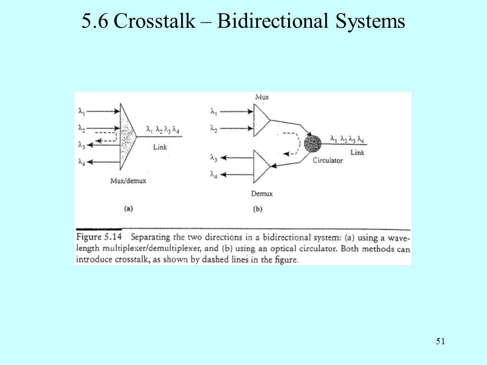 51 5.6 Crosstalk – Bidirectional Systems