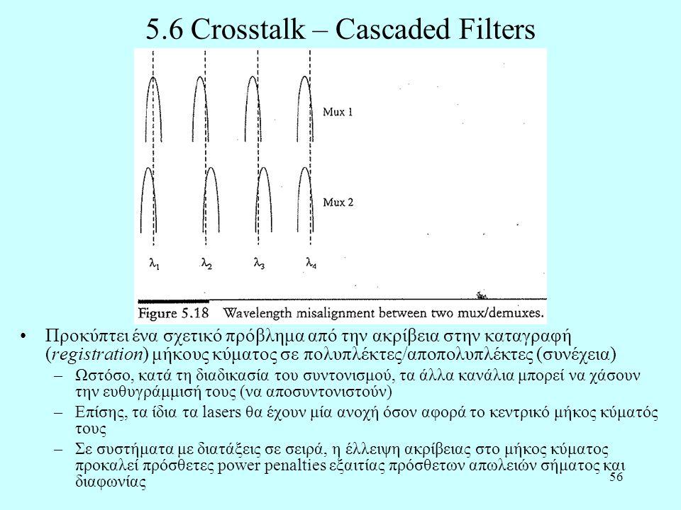 56 5.6 Crosstalk – Cascaded Filters •Προκύπτει ένα σχετικό πρόβλημα από την ακρίβεια στην καταγραφή (registration) μήκους κύματος σε πολυπλέκτες/αποπο