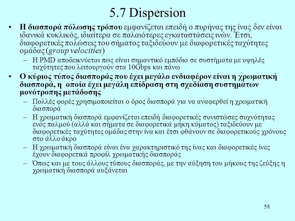 58 5.7 Dispersion •Η διασπορά πόλωσης τρόπου εμφανίζεται επειδή ο πυρήνας της ίνας δεν είναι ιδανικά κυκλικός, ιδιαίτερα σε παλαιότερες εγκαταστάσεις
